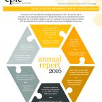 Annual Report 2016_Page_1